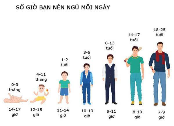 Cách tập luyện giúp tăng chiều cao ở cả nam và nữ